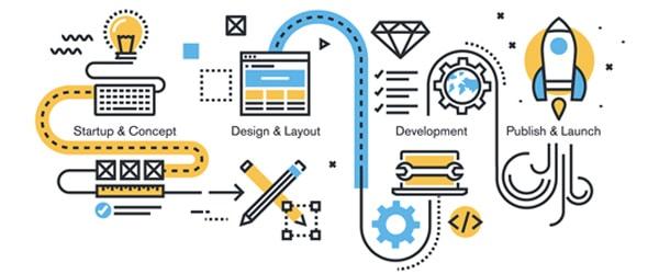 Webdevelopment-process-Opt